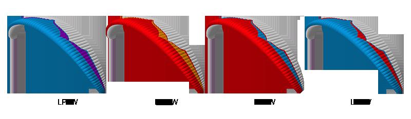 LM6 Colour Options